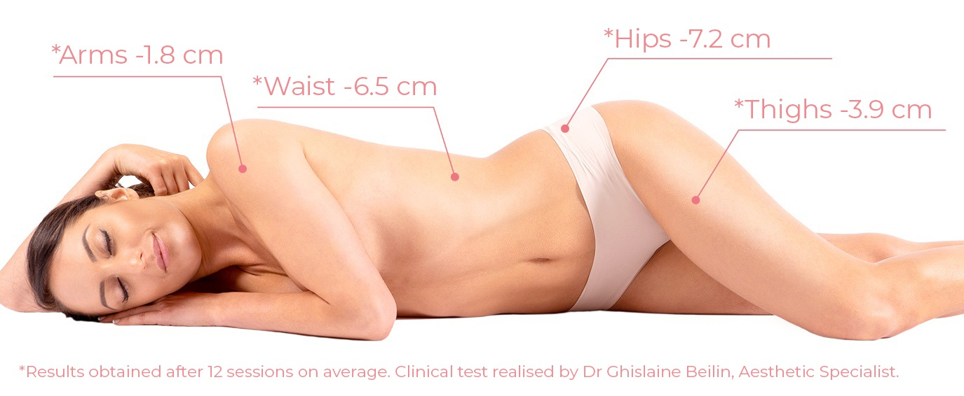 BodySculptor slimming devices benefits